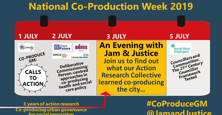 Calendar of events in National Co-Production Week